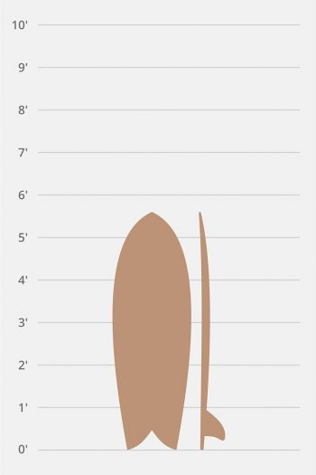 "Corky Fish 5'4″-5'10"""