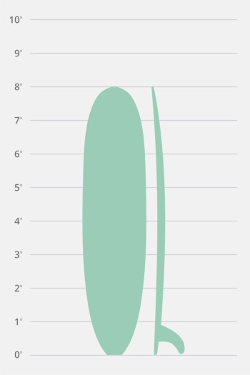 Hollow Wooden Funboard 7'2″-8'0″