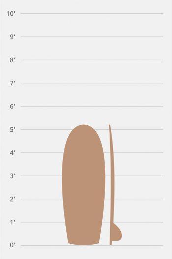 Corky Mini Simmons 5'1″-5'5″