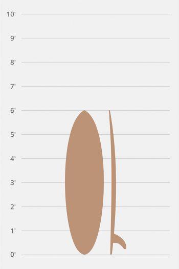 Corky Singlefin 5'8″-6'2″